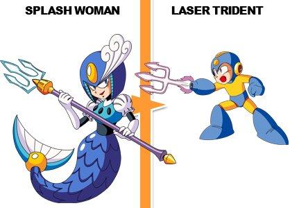 The Mega Man Monomyth (4/6)